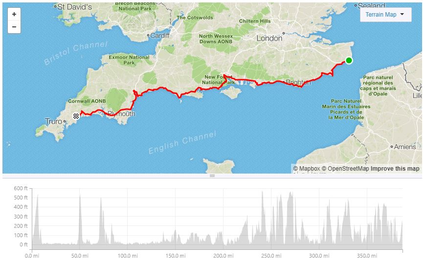 SCS route